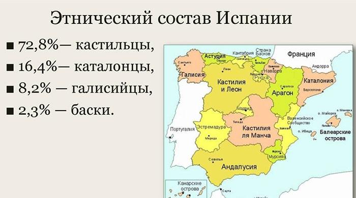 Этнические народы