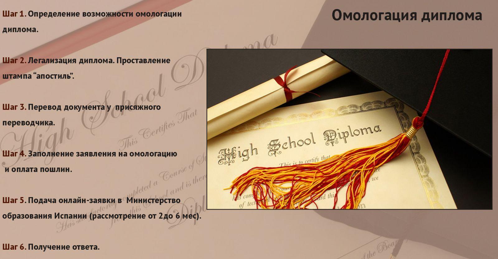 Пошаговый процесс омологации диплома