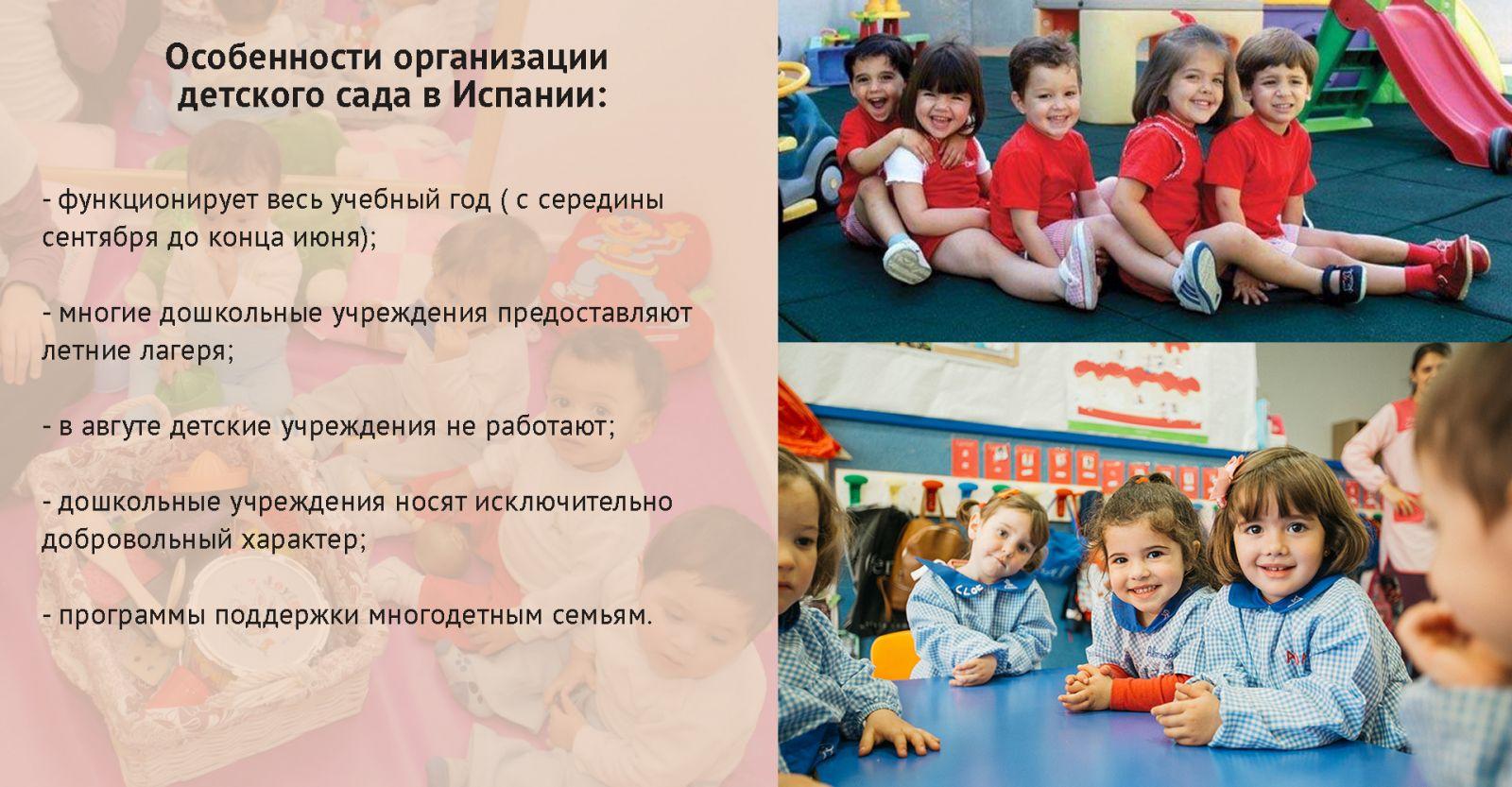 Основные особенности дошкольных учреждений в Испании