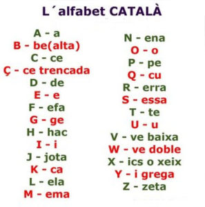 Каталанский алфавит