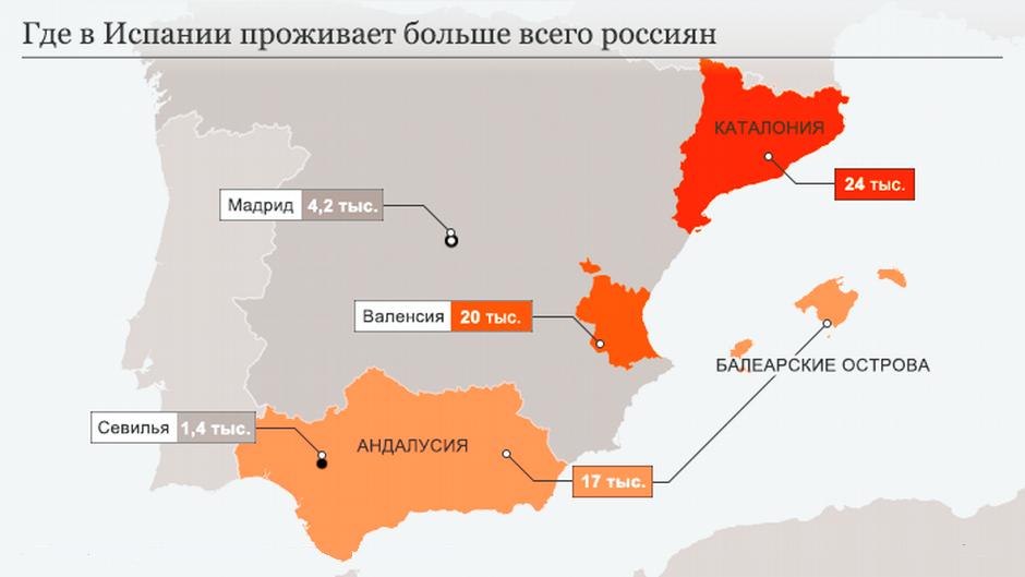 Русские и Испания