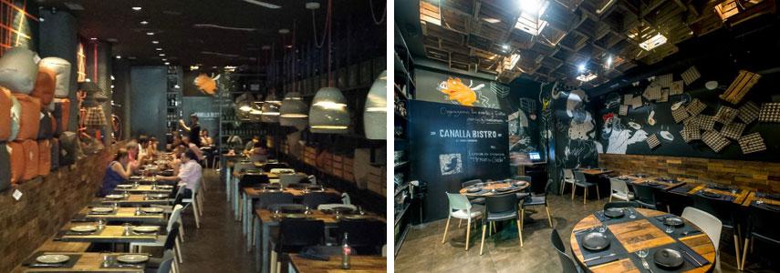 кафе Canalla Bistró