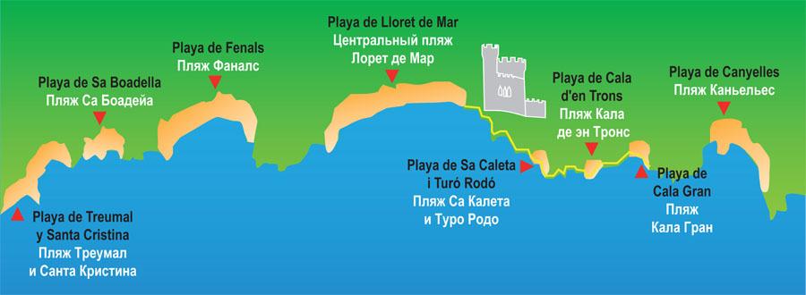 Пляжи Льорет-де-Мар на карте